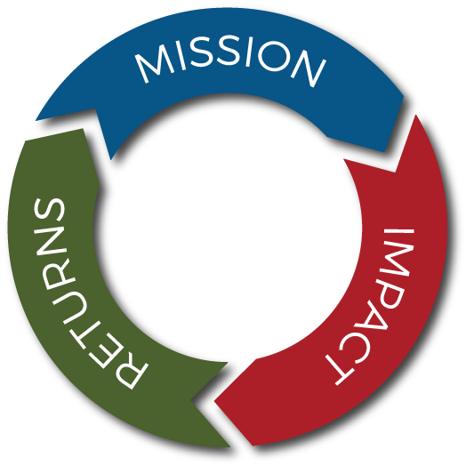 Masa-Impact-Mission-Impact-Returns